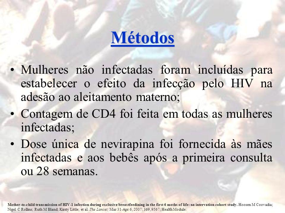MétodosMulheres não infectadas foram incluídas para estabelecer o efeito da infecção pelo HIV na adesão ao aleitamento materno;