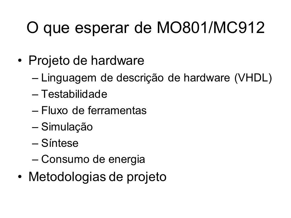 O que esperar de MO801/MC912 Projeto de hardware