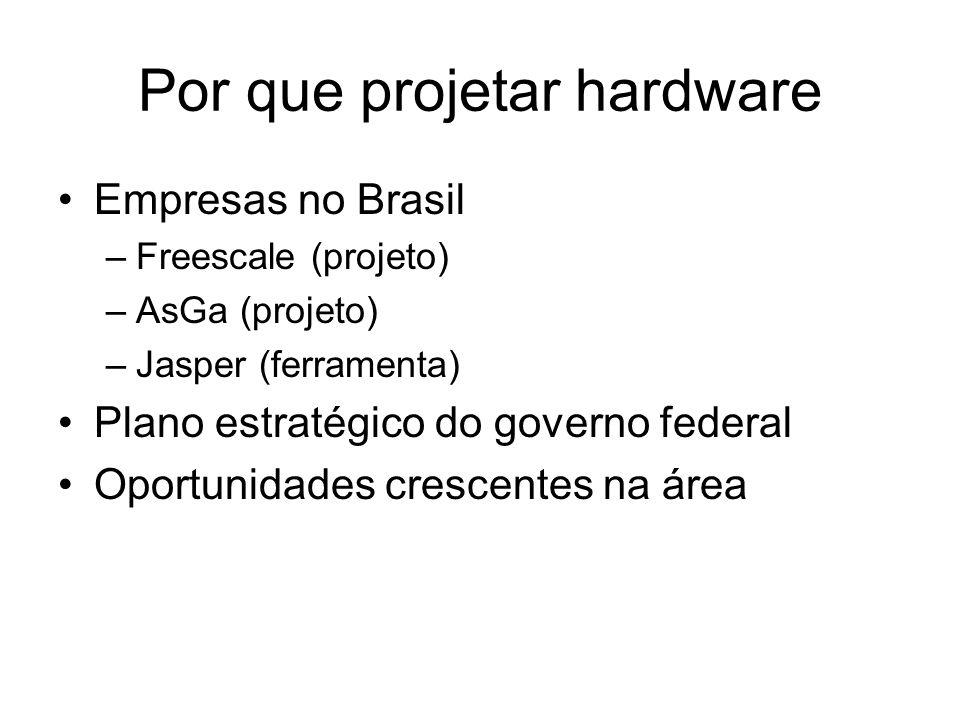 Por que projetar hardware