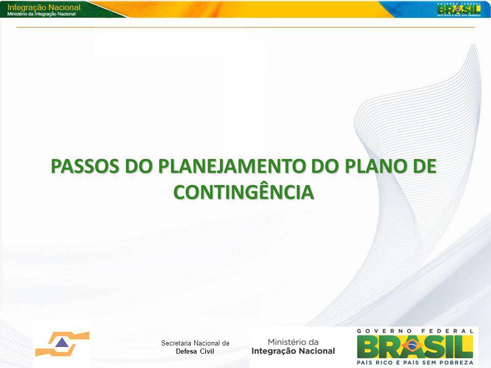 PASSOS DO PLANEJAMENTO DO PLANO DE CONTINGÊNCIA