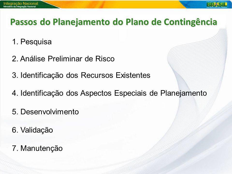 Passos do Planejamento do Plano de Contingência 1. Pesquisa