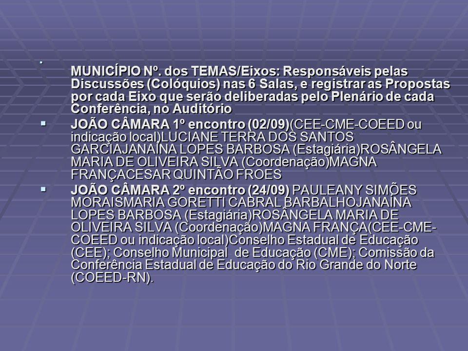 MUNICÍPIO Nº. dos TEMAS/Eixos: Responsáveis pelas Discussões (Colóquios) nas 6 Salas, e registrar as Propostas por cada Eixo que serão deliberadas pelo Plenário de cada Conferência, no Auditório