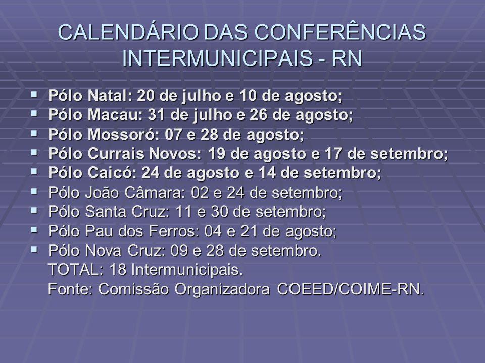CALENDÁRIO DAS CONFERÊNCIAS INTERMUNICIPAIS - RN