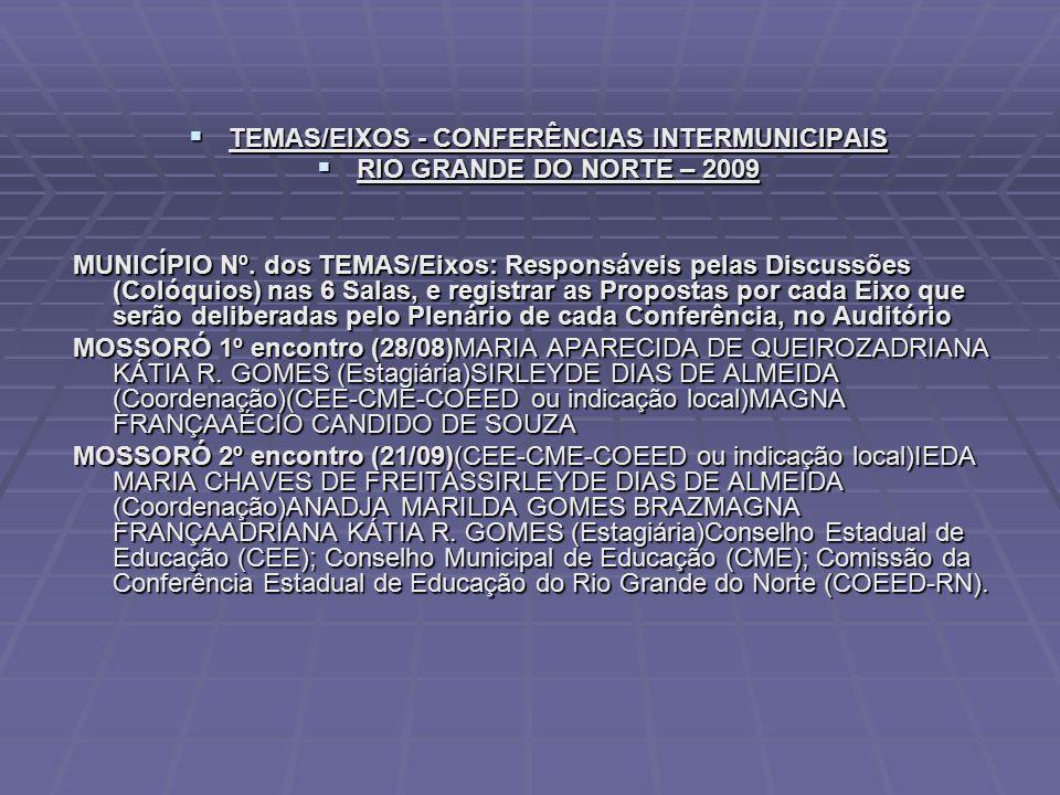 TEMAS/EIXOS - CONFERÊNCIAS INTERMUNICIPAIS