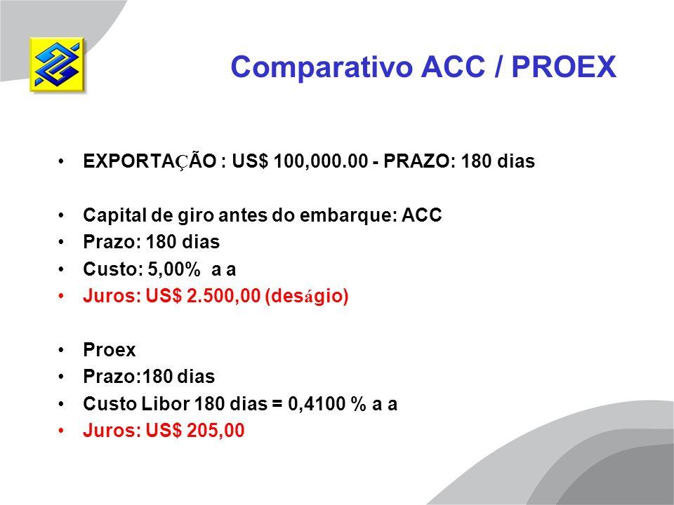 Comparativo ACC / PROEX