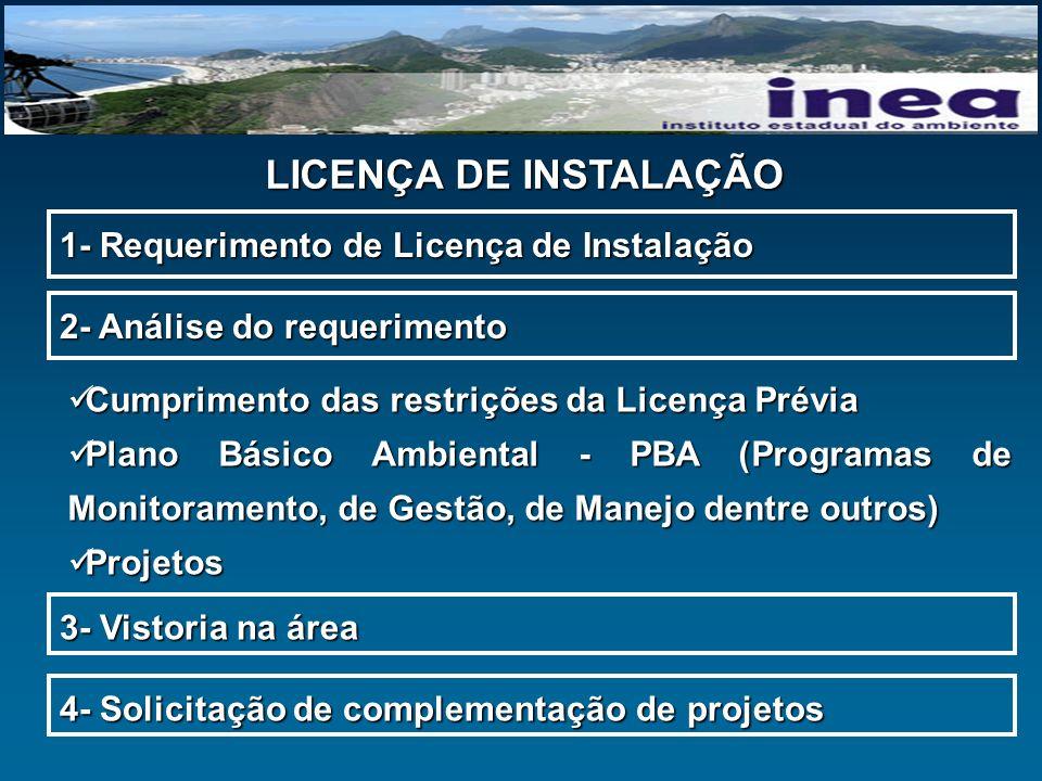 LICENÇA DE INSTALAÇÃO 1- Requerimento de Licença de Instalação