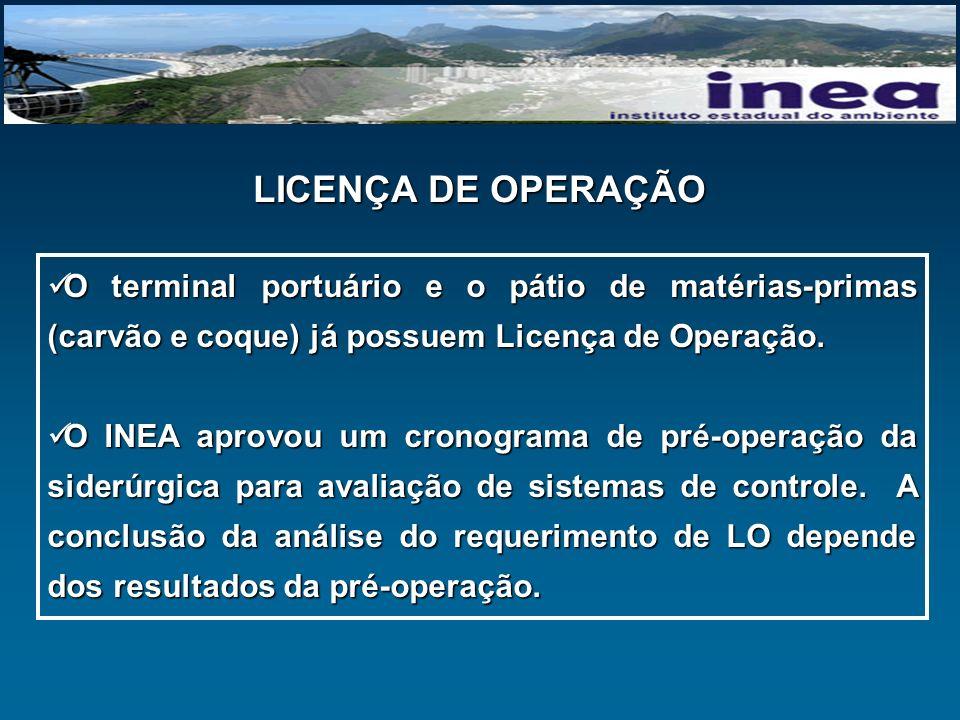 LICENÇA DE OPERAÇÃO O terminal portuário e o pátio de matérias-primas (carvão e coque) já possuem Licença de Operação.