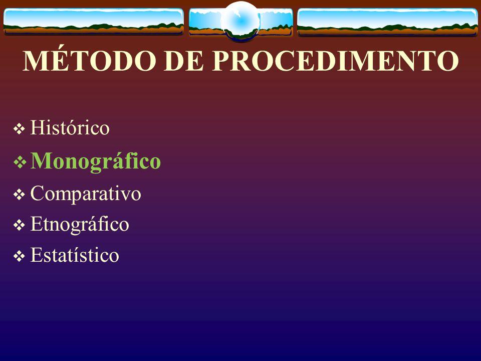 MÉTODO DE PROCEDIMENTO