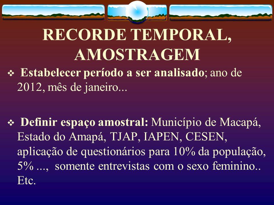 RECORDE TEMPORAL, AMOSTRAGEM