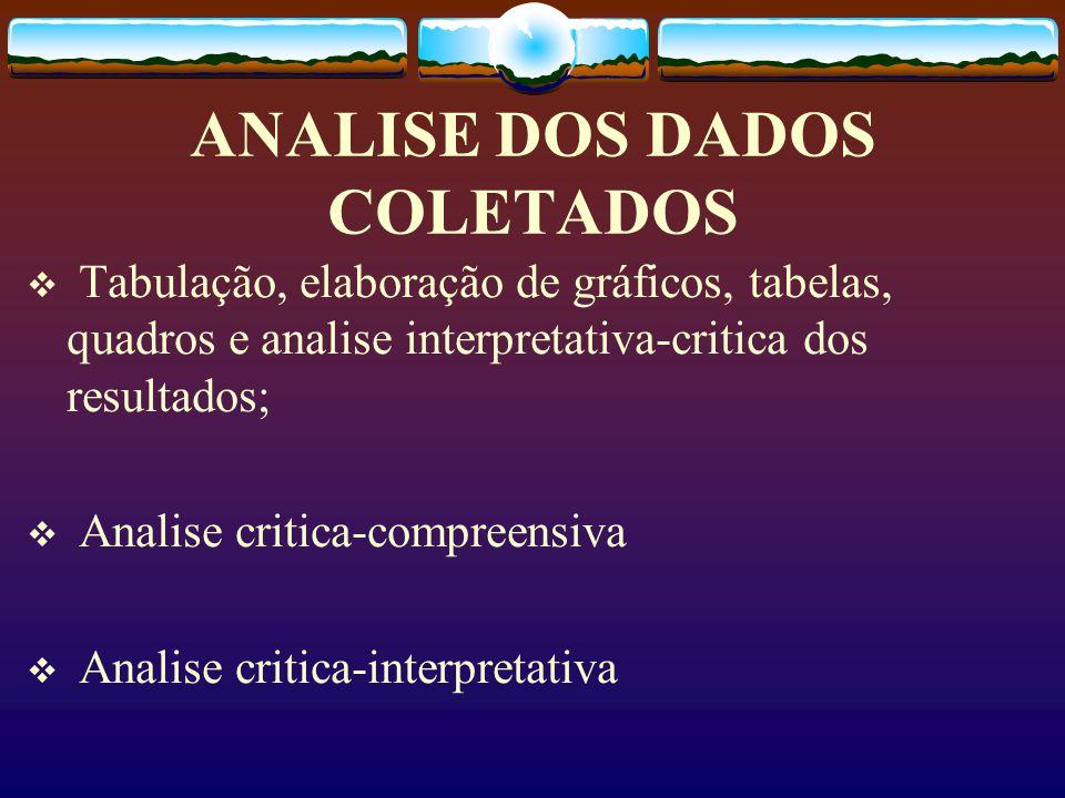 ANALISE DOS DADOS COLETADOS