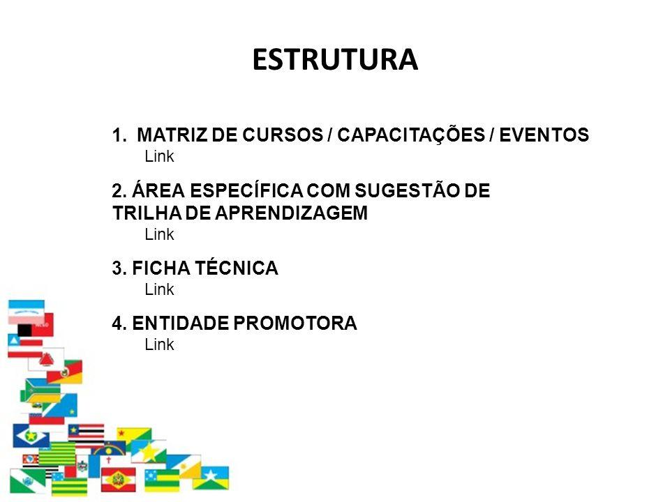 ESTRUTURA MATRIZ DE CURSOS / CAPACITAÇÕES / EVENTOS