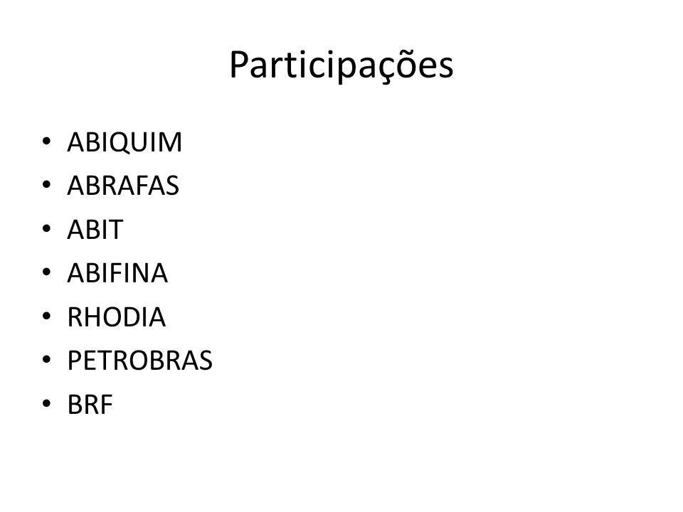 Participações ABIQUIM ABRAFAS ABIT ABIFINA RHODIA PETROBRAS BRF