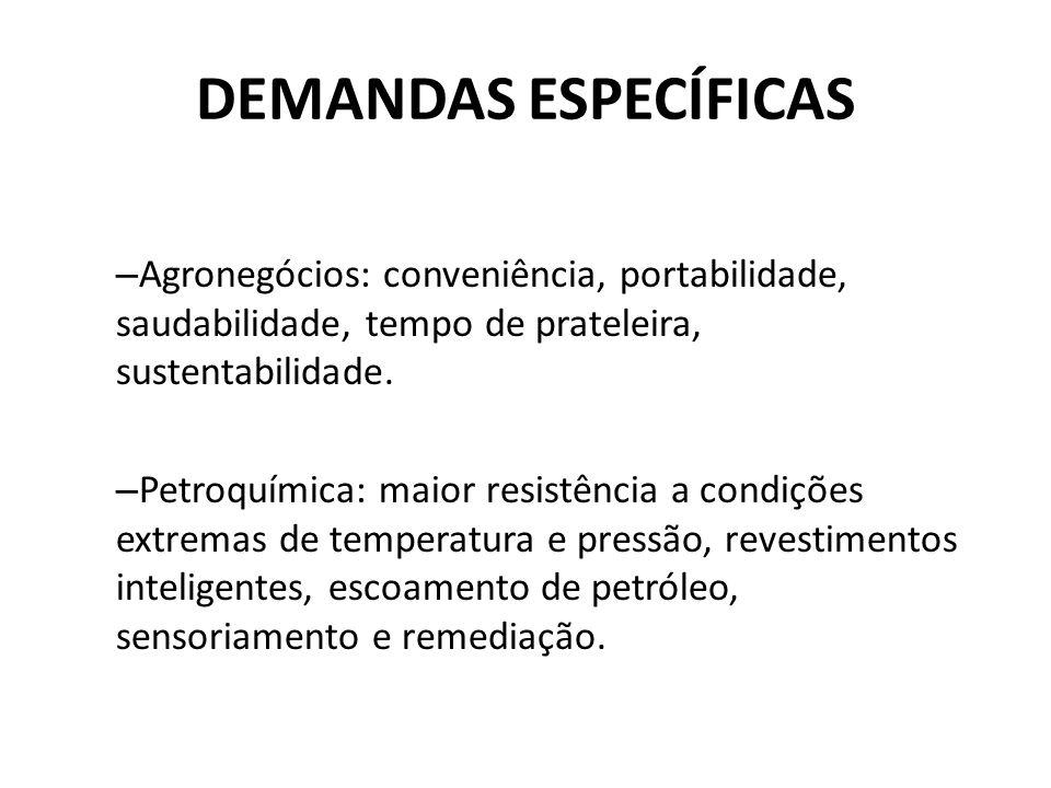 DEMANDAS ESPECÍFICAS Agronegócios: conveniência, portabilidade, saudabilidade, tempo de prateleira, sustentabilidade.