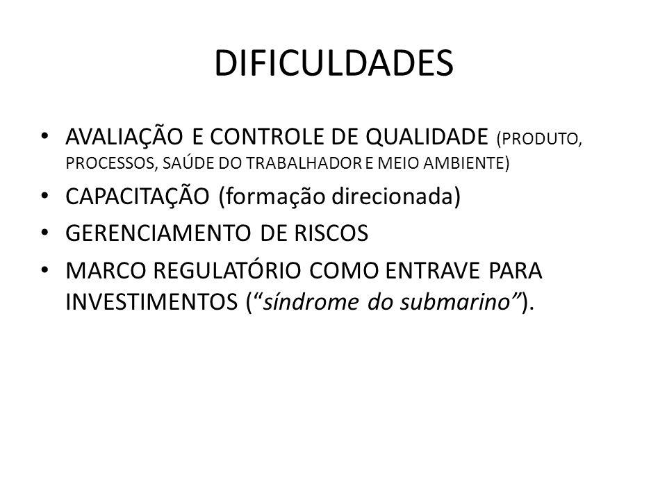 DIFICULDADES AVALIAÇÃO E CONTROLE DE QUALIDADE (PRODUTO, PROCESSOS, SAÚDE DO TRABALHADOR E MEIO AMBIENTE)