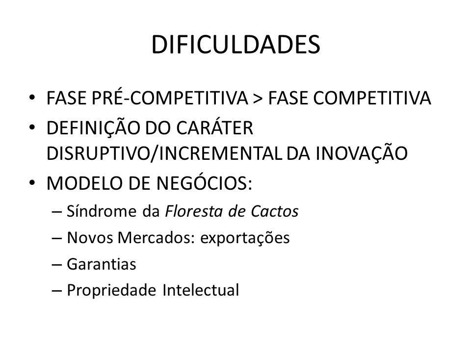DIFICULDADES FASE PRÉ-COMPETITIVA > FASE COMPETITIVA