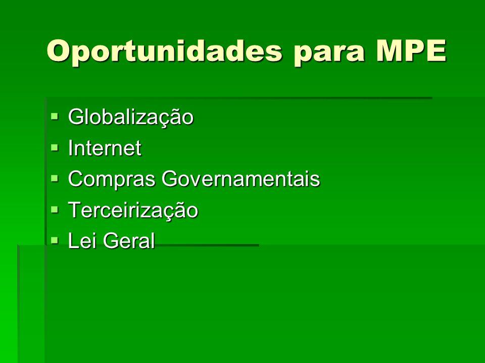 Oportunidades para MPE