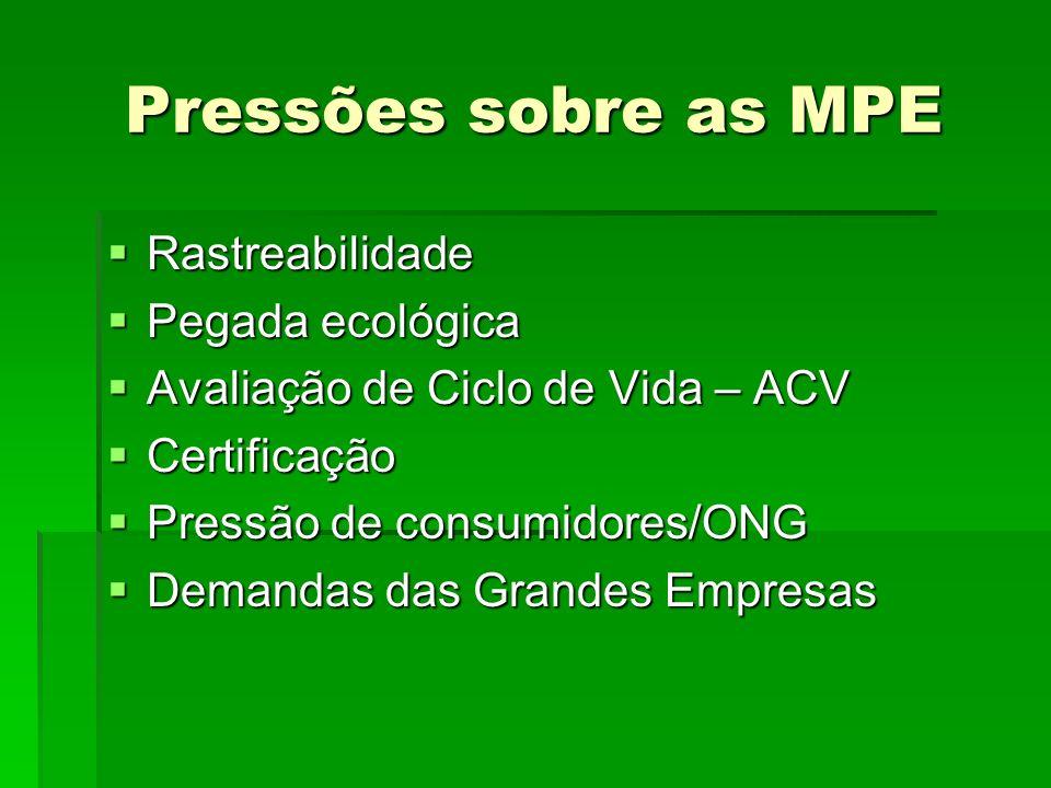 Pressões sobre as MPE Rastreabilidade Pegada ecológica