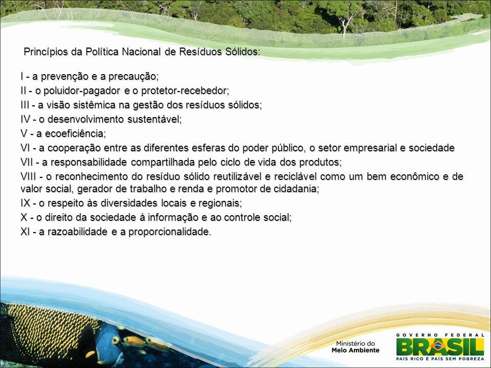 Princípios da Política Nacional de Resíduos Sólidos: