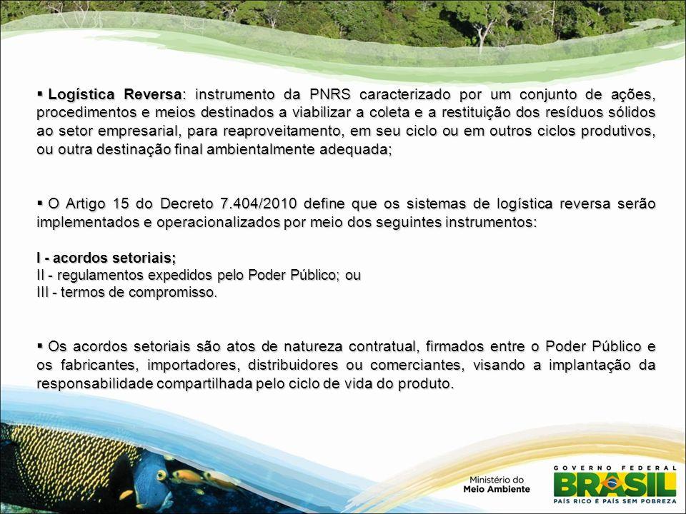 Logística Reversa: instrumento da PNRS caracterizado por um conjunto de ações, procedimentos e meios destinados a viabilizar a coleta e a restituição dos resíduos sólidos ao setor empresarial, para reaproveitamento, em seu ciclo ou em outros ciclos produtivos, ou outra destinação final ambientalmente adequada;