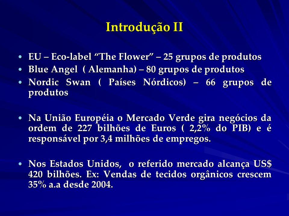 Introdução II EU – Eco-label The Flower – 25 grupos de produtos