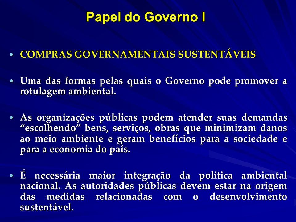 Papel do Governo I COMPRAS GOVERNAMENTAIS SUSTENTÁVEIS