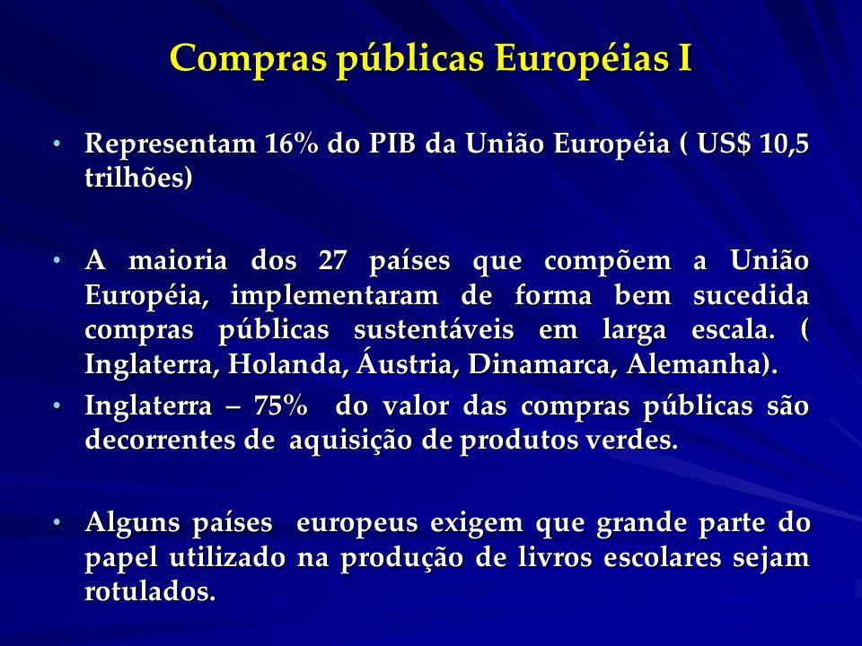 Compras públicas Européias I