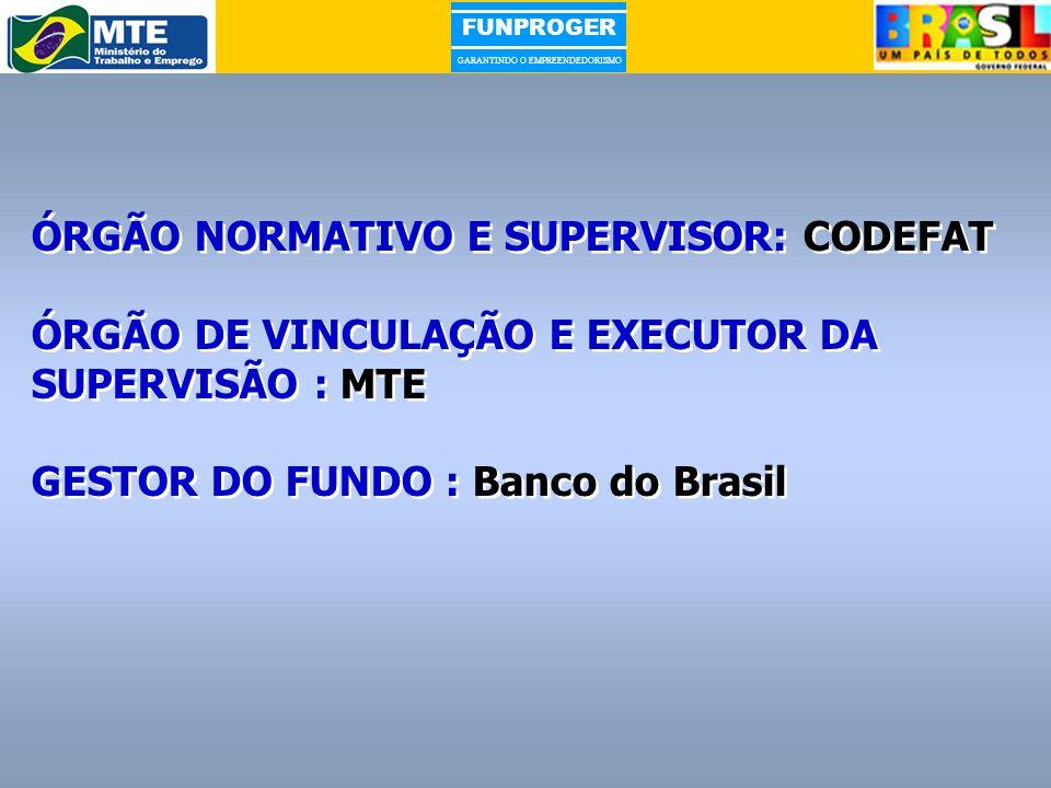 ÓRGÃO NORMATIVO E SUPERVISOR: CODEFAT