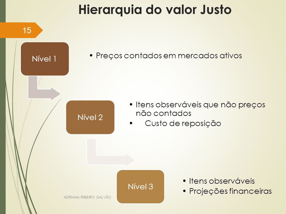 Hierarquia do valor Justo