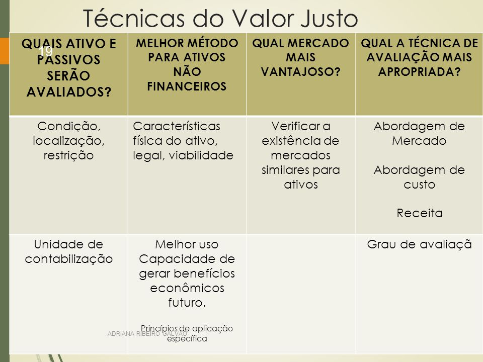 Técnicas do Valor Justo