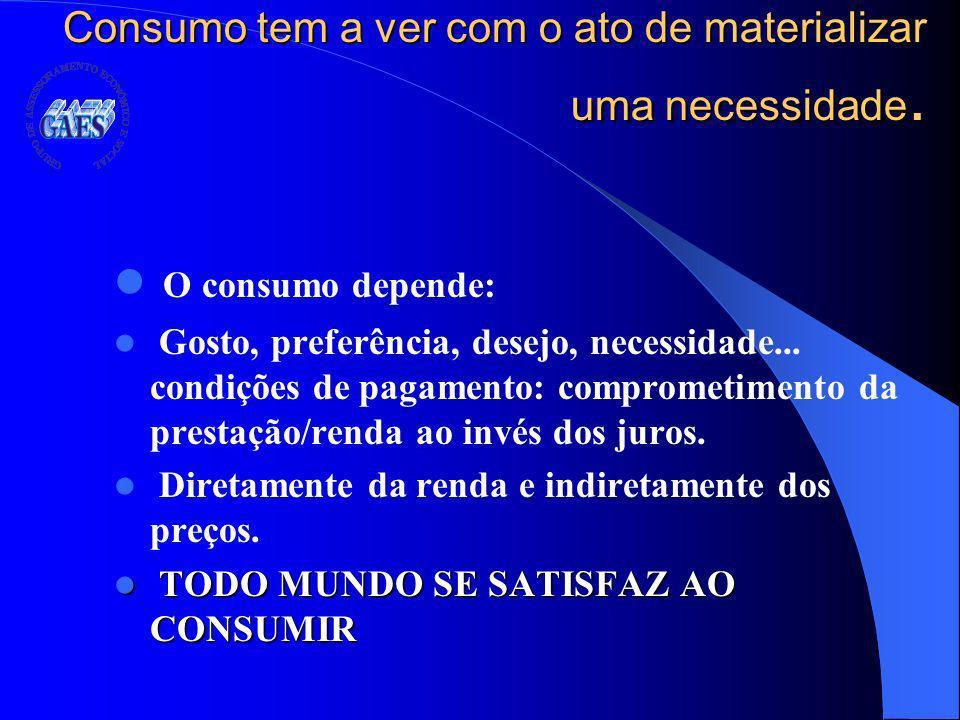 Consumo tem a ver com o ato de materializar uma necessidade.
