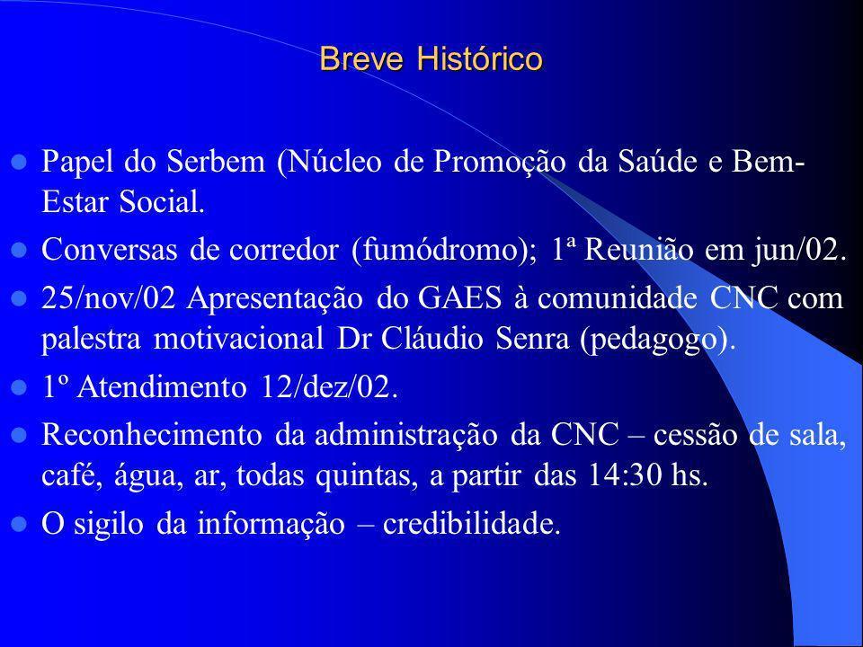 Breve HistóricoPapel do Serbem (Núcleo de Promoção da Saúde e Bem-Estar Social. Conversas de corredor (fumódromo); 1ª Reunião em jun/02.