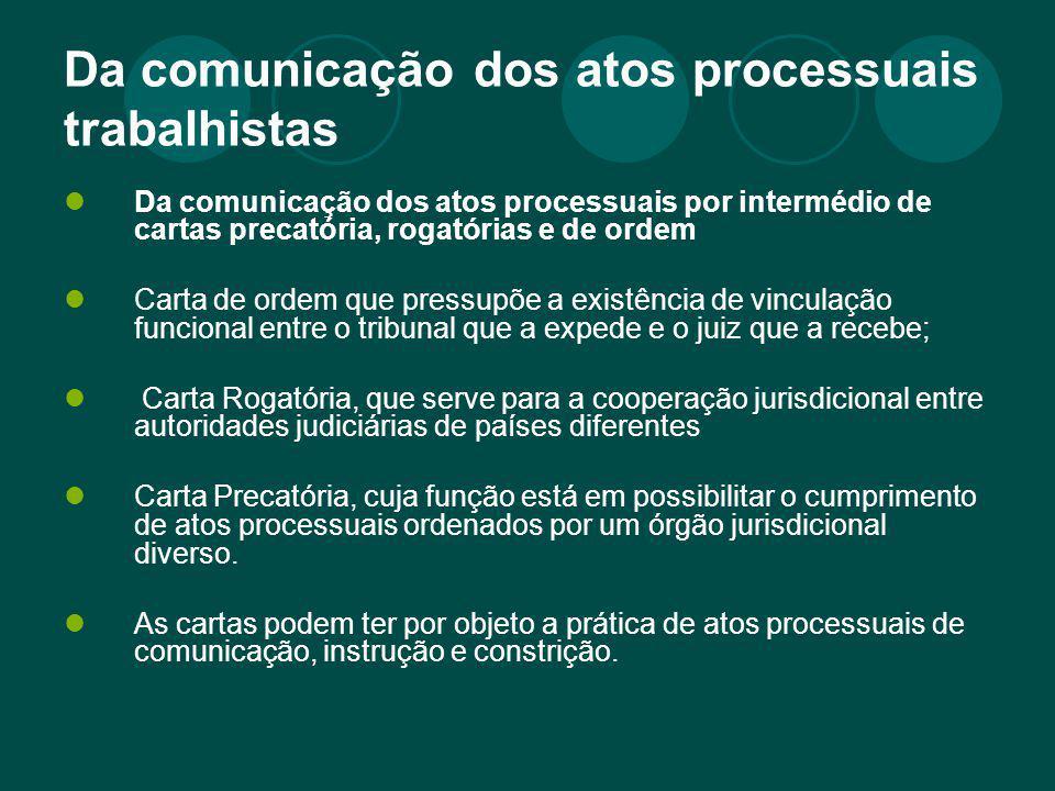 Da comunicação dos atos processuais trabalhistas