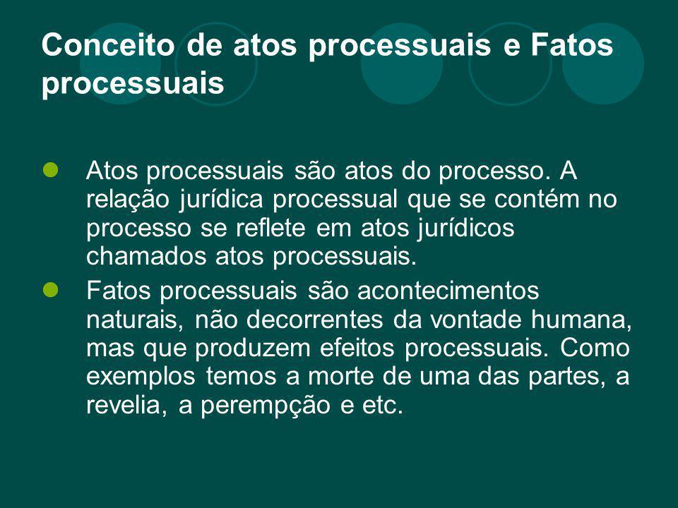 Conceito de atos processuais e Fatos processuais