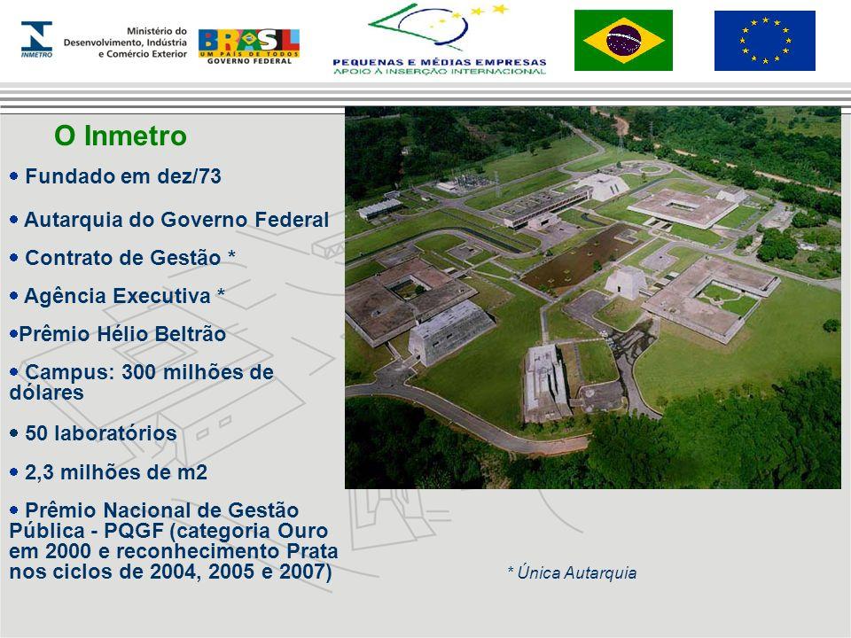 O Inmetro Fundado em dez/73 Autarquia do Governo Federal