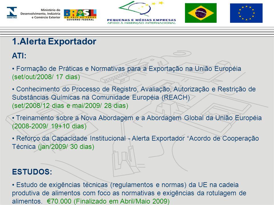 1.Alerta Exportador ATI: ESTUDOS: