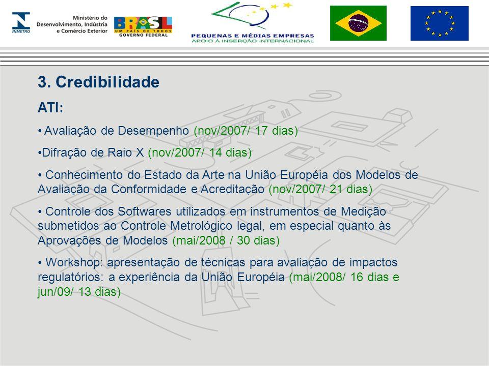 3. Credibilidade ATI: Avaliação de Desempenho (nov/2007/ 17 dias)