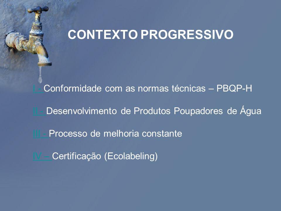 CONTEXTO PROGRESSIVO I - Conformidade com as normas técnicas – PBQP-H