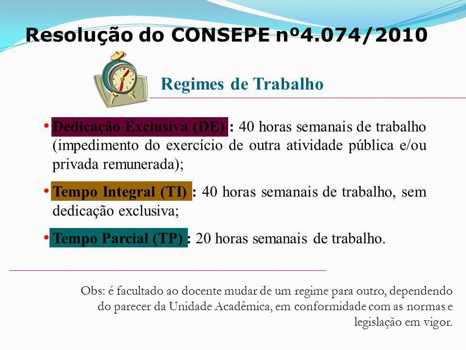 Resolução do CONSEPE nº4.074/2010