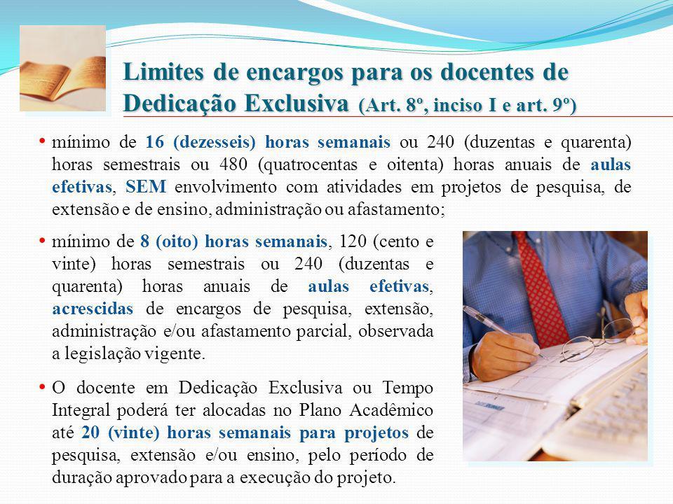 Limites de encargos para os docentes de Dedicação Exclusiva (Art