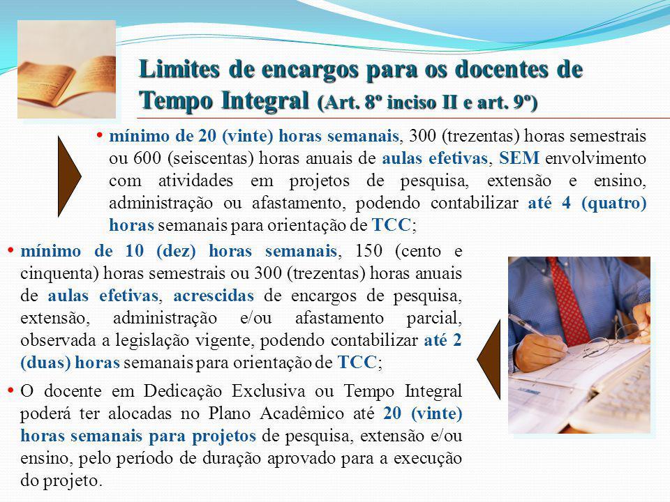Limites de encargos para os docentes de Tempo Integral (Art