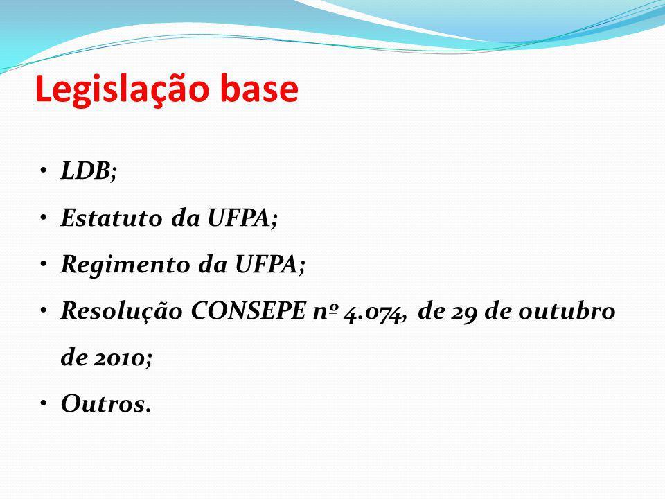 Legislação base LDB; Estatuto da UFPA; Regimento da UFPA;