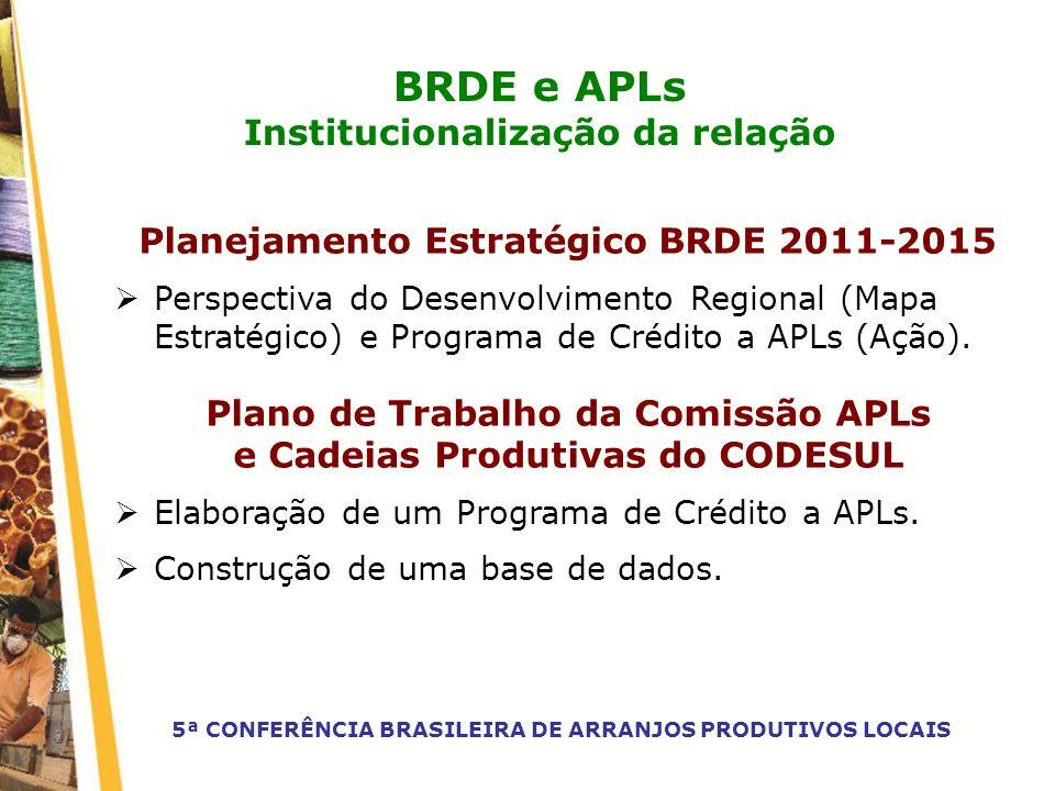 BRDE e APLs Institucionalização da relação