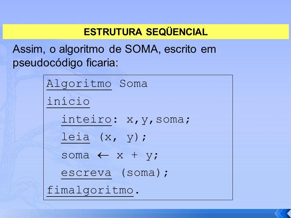 Algoritmo Soma início inteiro: x,y,soma; leia (x, y); soma  x + y;