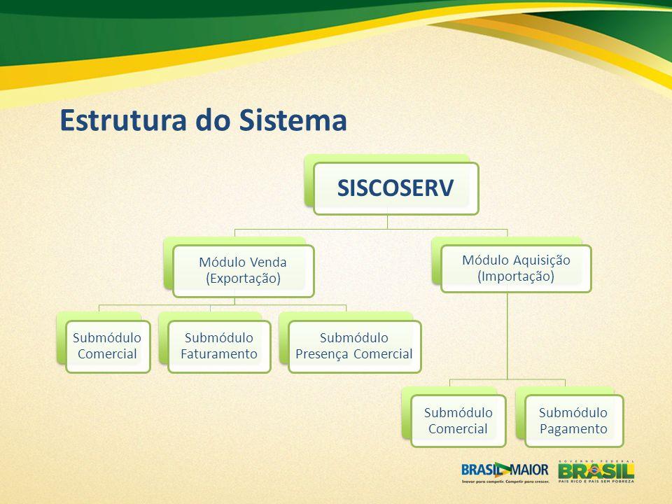 Estrutura do Sistema SISCOSERV Módulo Venda (Exportação)