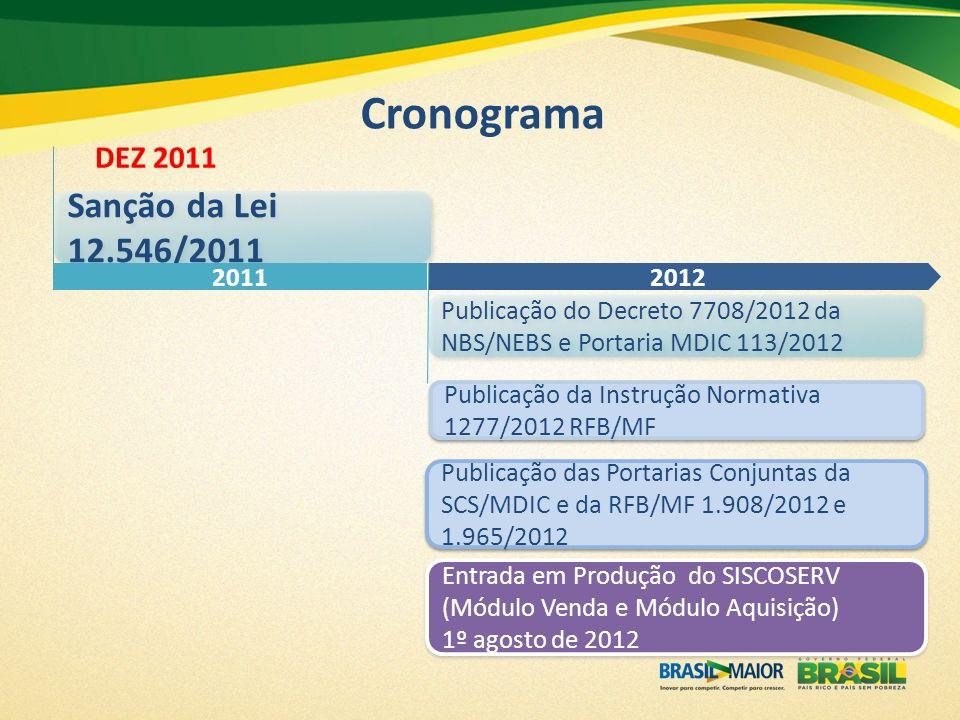 Cronograma Sanção da Lei 12.546/2011 DEZ 2011 2011 2012