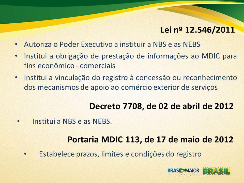 Portaria MDIC 113, de 17 de maio de 2012