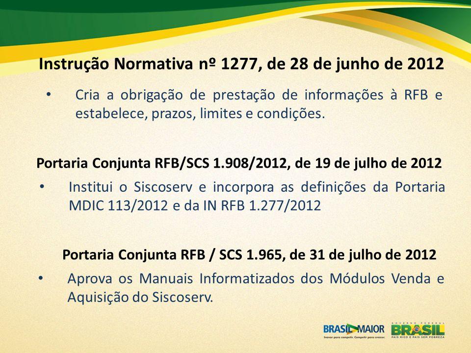 Instrução Normativa nº 1277, de 28 de junho de 2012