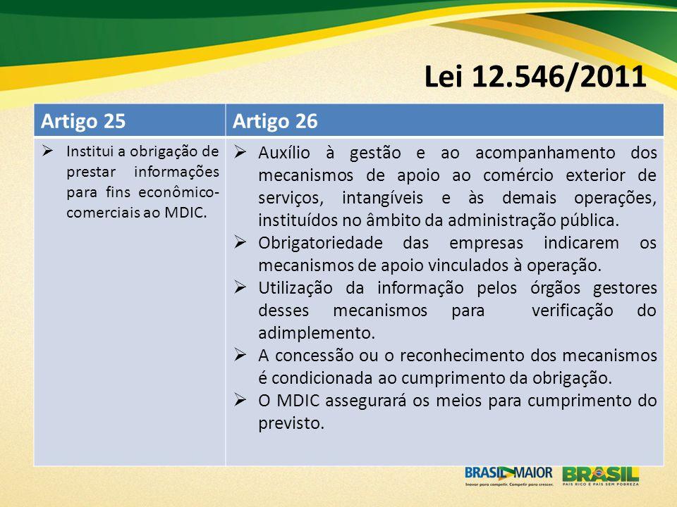 Lei 12.546/2011Artigo 25. Artigo 26. Institui a obrigação de prestar informações para fins econômico-comerciais ao MDIC.