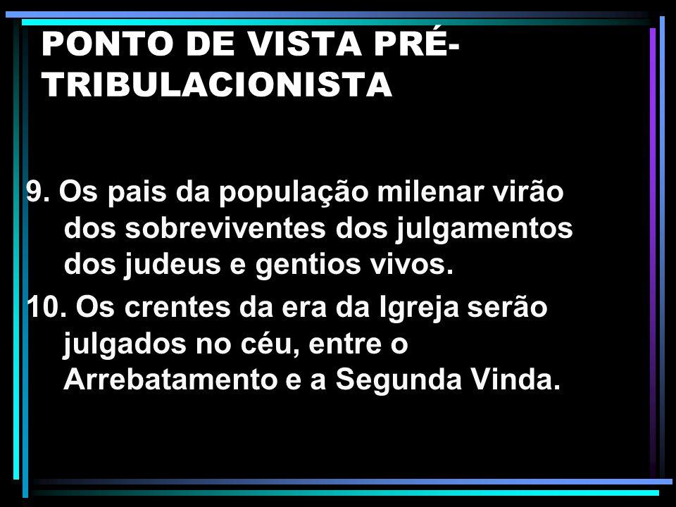 PONTO DE VISTA PRÉ-TRIBULACIONISTA