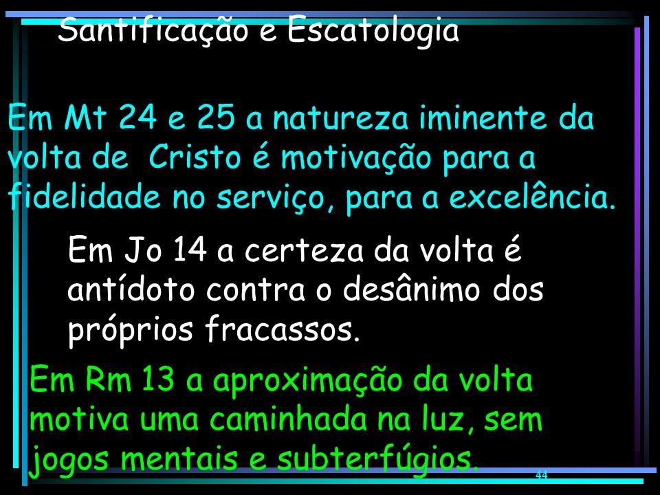 Santificação e Escatologia